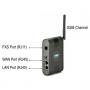 GSM VoIP Шлюз Matrix SETU ATA211G