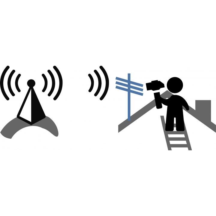Монтаж и Настройка Оборудования Gsm 3G 4G (Цену Уточняйте)