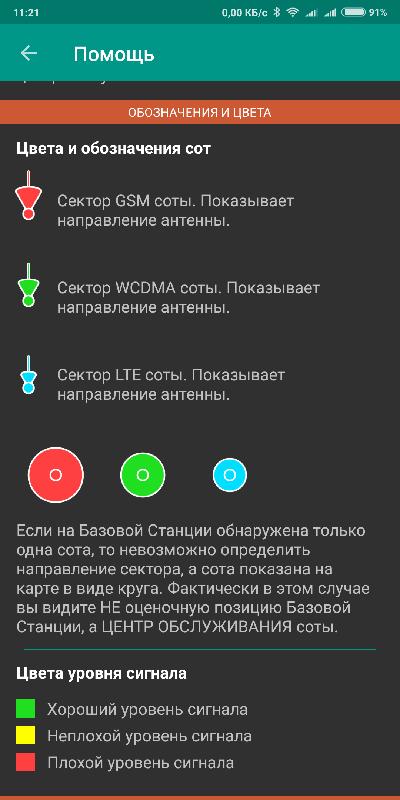 обозначение базовых станций |www.digus.com.ua