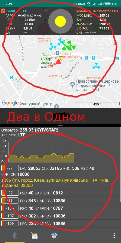 netmonitor | www.digus.com.ua